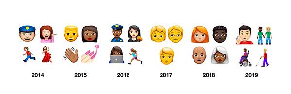 Временной отрезок изменения эмодзи 2014-2019 год